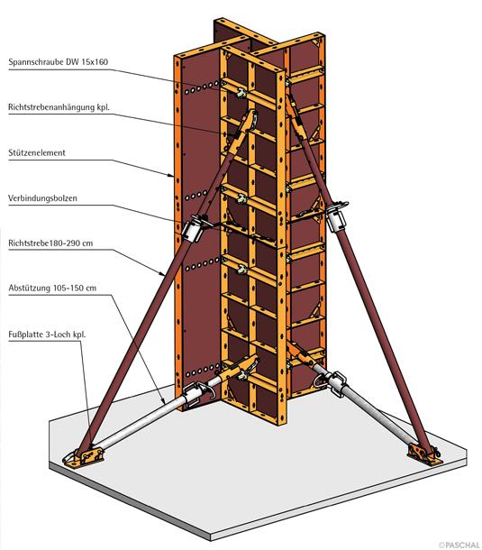 System expansion modular column formwork paschal for Prefab columns